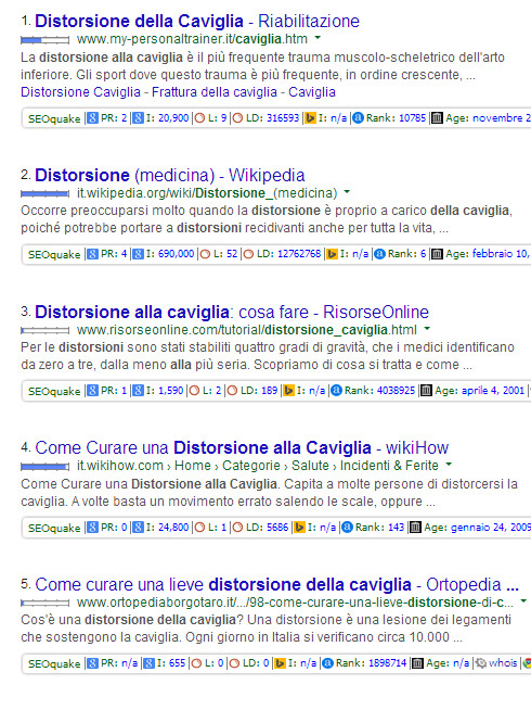 Serp Video Google